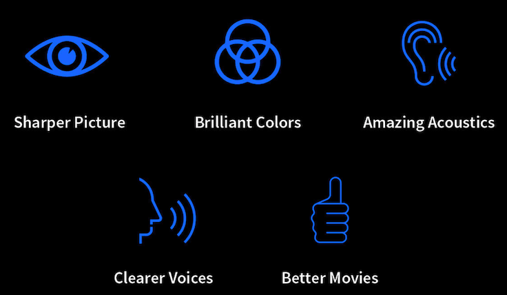 The benefits of THX Ultimate Cinema, iconographic